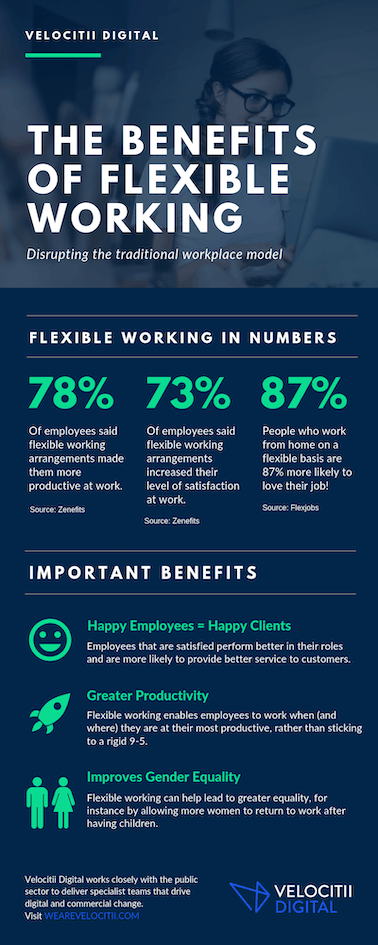 Benefits of Flexible Working infographic