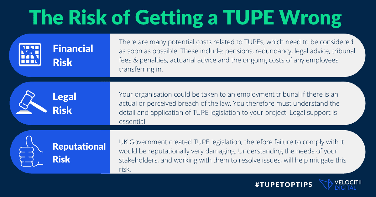 The risk of getting a tupe wrong infographic, listing the three risks: financial, legal and reputational